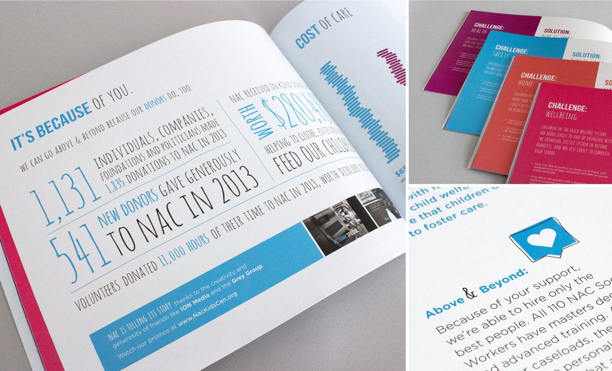 non-profit annual report design